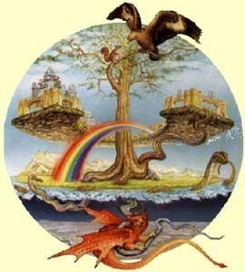 Vũ trụ trong thần thoại Bắc Âu
