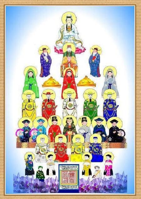 Đạo mẫu và tín ngưỡng thờ mẫu